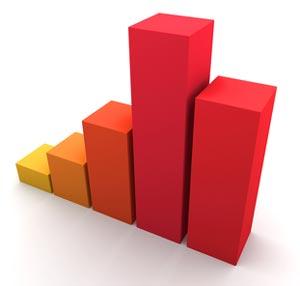 Immobilien-Wert: Vorzeichen des Werteverfalls bei Wohngegenden beachten …